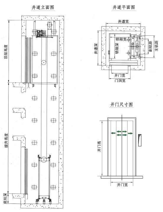 慕尼黑电梯线路图纸